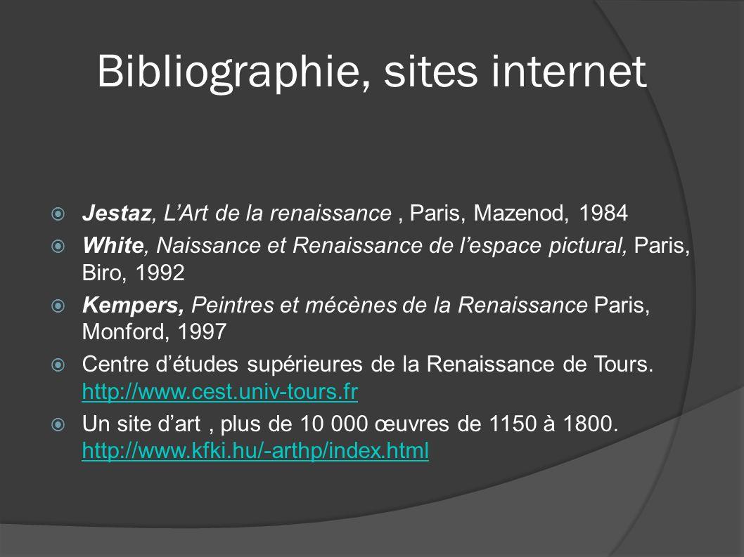 Bibliographie, sites internet Jestaz, LArt de la renaissance, Paris, Mazenod, 1984 White, Naissance et Renaissance de lespace pictural, Paris, Biro, 1