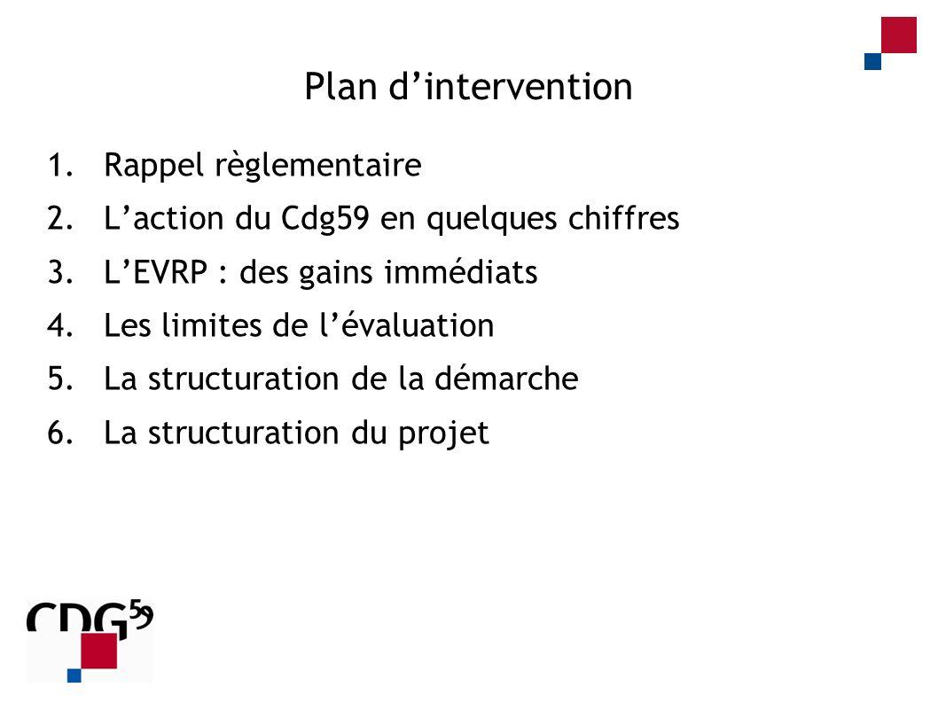 Plan dintervention 1.Rappel règlementaire 2.Laction du Cdg59 en quelques chiffres 3.LEVRP : des gains immédiats 4.Les limites de lévaluation 5.La stru