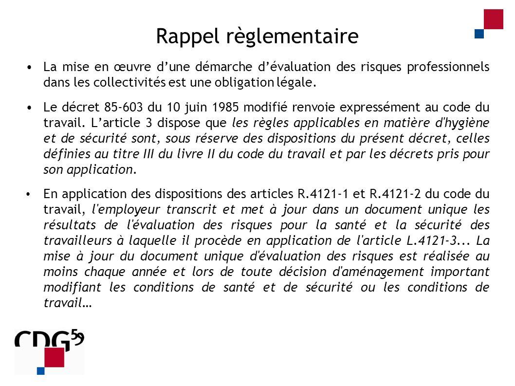 Rappel règlementaire La mise en œuvre dune démarche dévaluation des risques professionnels dans les collectivités est une obligation légale. Le décret