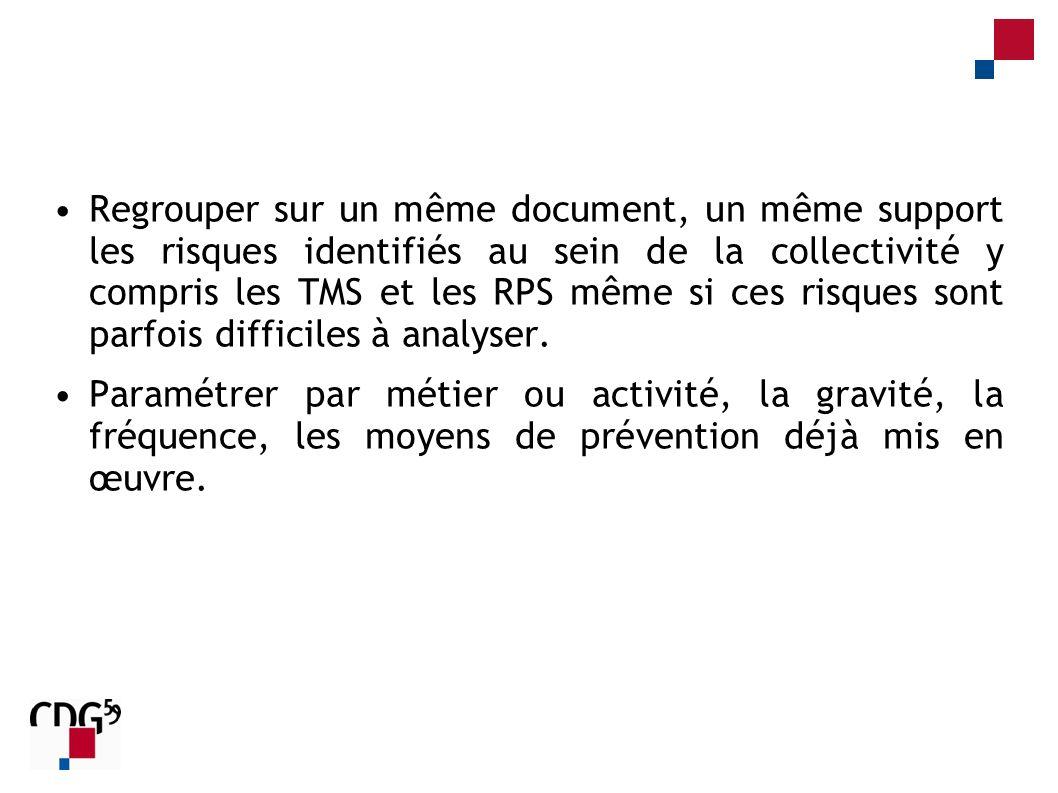 Regrouper sur un même document, un même support les risques identifiés au sein de la collectivité y compris les TMS et les RPS même si ces risques son