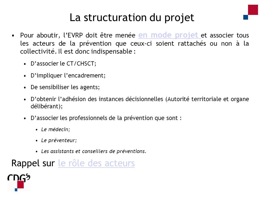 La structuration du projet Pour aboutir, lEVRP doit être menée en mode projet et associer tous les acteurs de la prévention que ceux-ci soient rattach