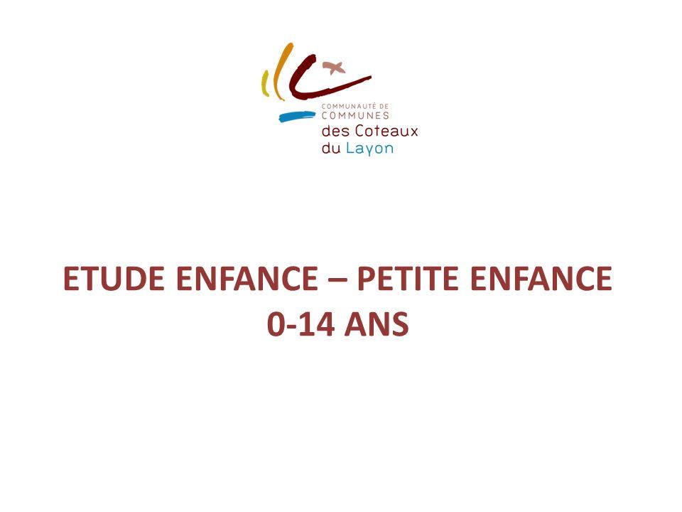 ETUDE ENFANCE – PETITE ENFANCE 0-14 ANS