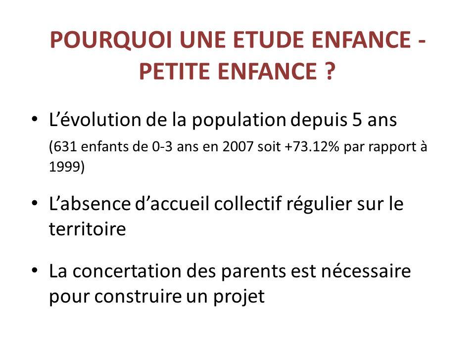POURQUOI UNE ETUDE ENFANCE - PETITE ENFANCE .