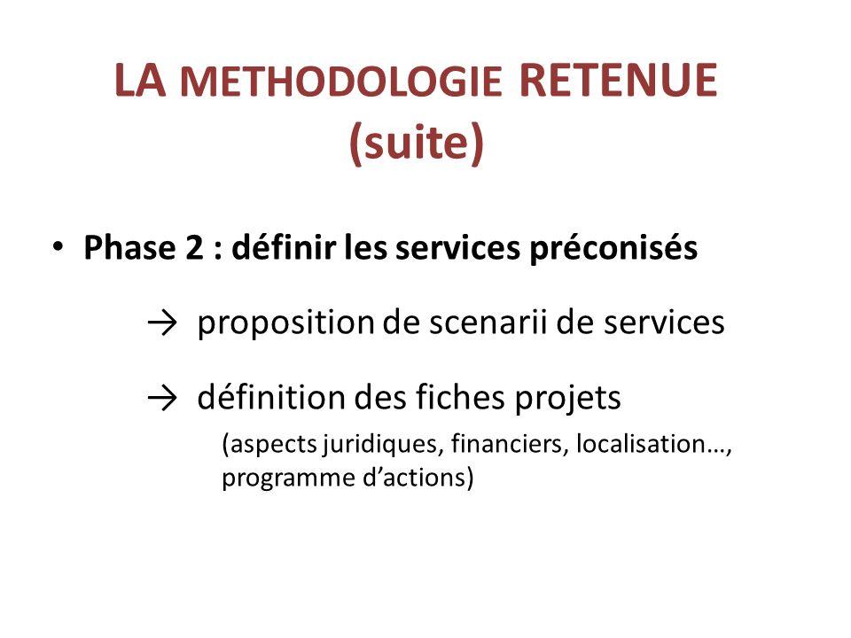 LA METHODOLOGIE RETENUE (suite) Phase 2 : définir les services préconisés proposition de scenarii de services définition des fiches projets (aspects juridiques, financiers, localisation…, programme dactions)