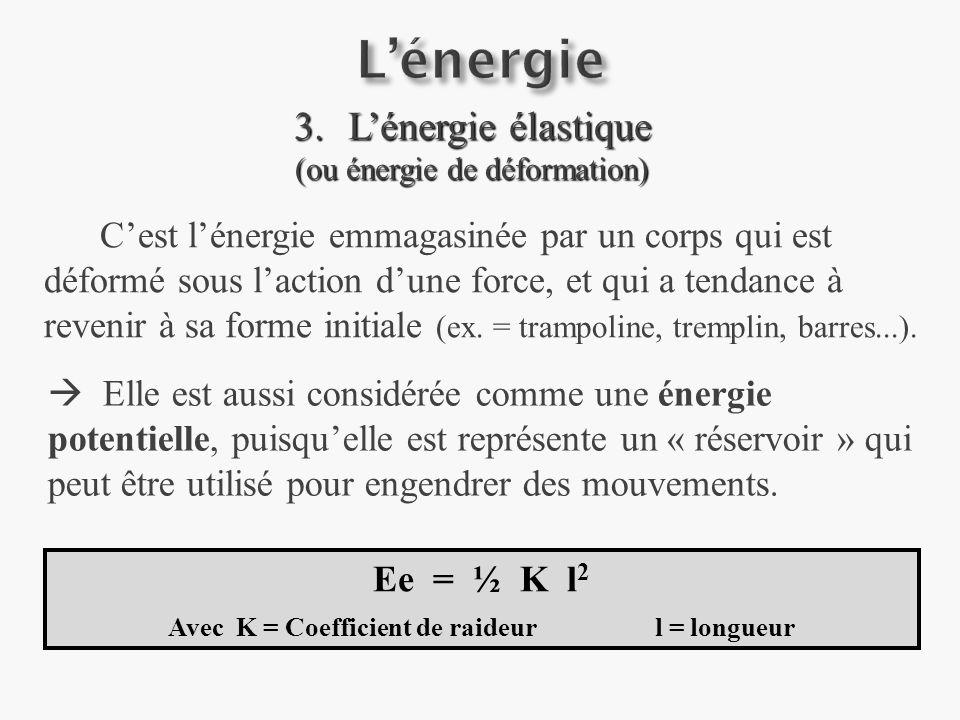 3.Lénergie élastique (ou énergie de déformation) Cest lénergie emmagasinée par un corps qui est déformé sous laction dune force, et qui a tendance à revenir à sa forme initiale (ex.