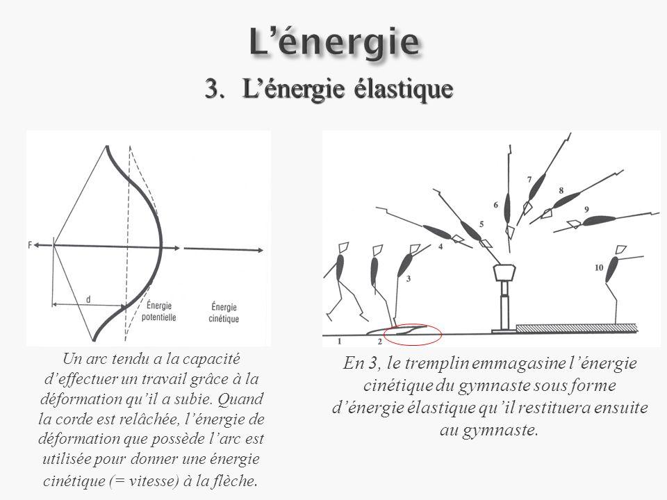 3.Lénergie élastique Un arc tendu a la capacité deffectuer un travail grâce à la déformation quil a subie.