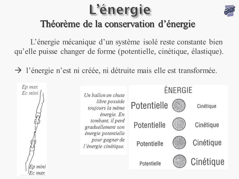 Théorème de la conservation dénergie Lénergie mécanique dun système isolé reste constante bien quelle puisse changer de forme (potentielle, cinétique, élastique).
