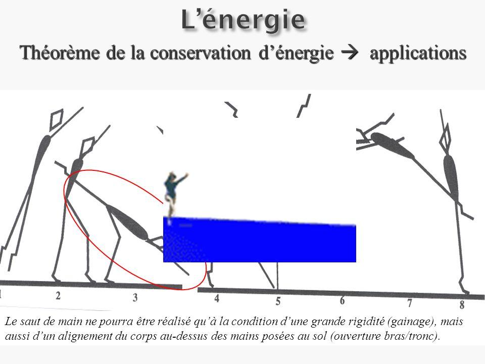 Théorème de la conservation dénergie applications Le saut de main ne pourra être réalisé quà la condition dune grande rigidité (gainage), mais aussi dun alignement du corps au-dessus des mains posées au sol (ouverture bras/tronc).