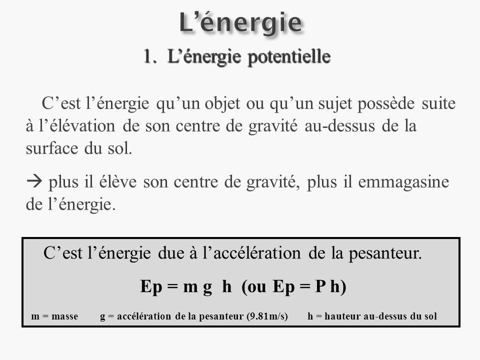 1.Lénergie potentielle Cest lénergie due à laccélération de la pesanteur.