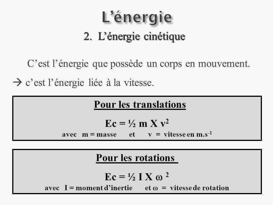 2.Lénergie cinétique Cest lénergie que possède un corps en mouvement.