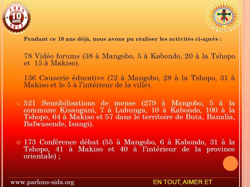 Pendant ce 10 ans déjà, nous avons pu réaliser les activités ci-après : 78 Vidéo forums (38 à Mangobo, 5 à Kabondo, 20 à la Tshopo et 15 à Makiso).