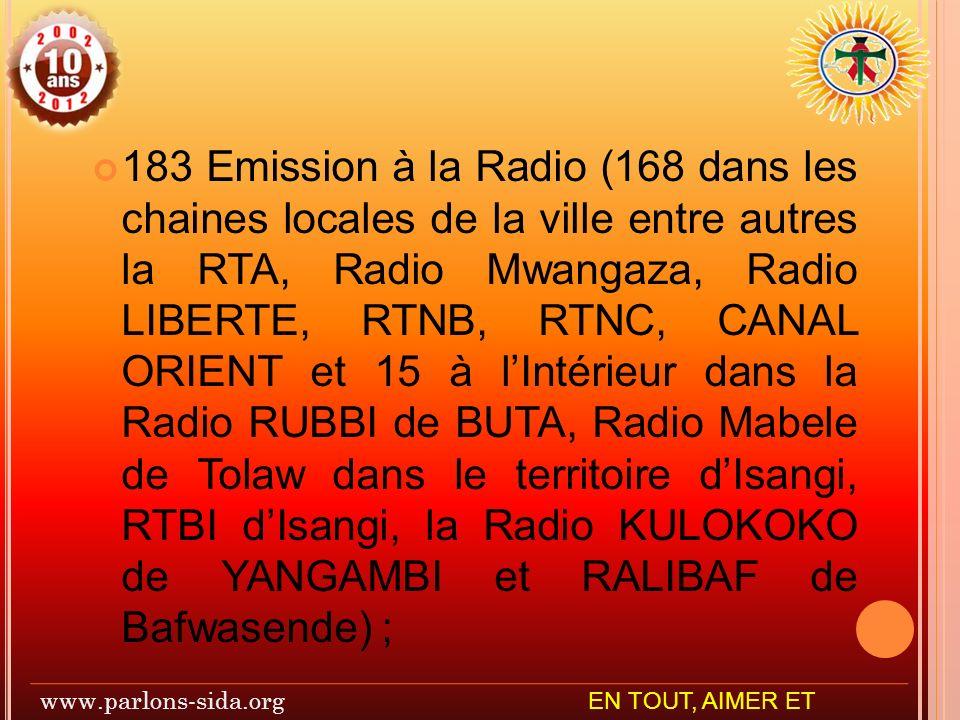 183 Emission à la Radio (168 dans les chaines locales de la ville entre autres la RTA, Radio Mwangaza, Radio LIBERTE, RTNB, RTNC, CANAL ORIENT et 15 à lIntérieur dans la Radio RUBBI de BUTA, Radio Mabele de Tolaw dans le territoire dIsangi, RTBI dIsangi, la Radio KULOKOKO de YANGAMBI et RALIBAF de Bafwasende) ; www.parlons-sida.org EN TOUT, AIMER ET SERVIR