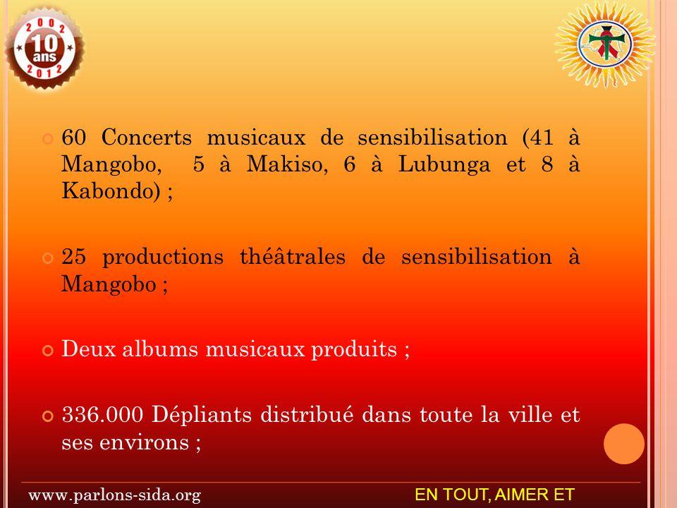 60 Concerts musicaux de sensibilisation (41 à Mangobo, 5 à Makiso, 6 à Lubunga et 8 à Kabondo) ; 25 productions théâtrales de sensibilisation à Mangobo ; Deux albums musicaux produits ; 336.000 Dépliants distribué dans toute la ville et ses environs ; www.parlons-sida.org EN TOUT, AIMER ET SERVIR
