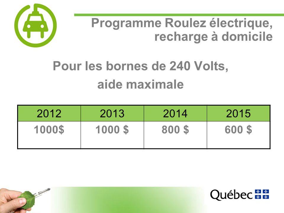 11 Programme Roulez électrique, recharge à domicile Pour les bornes de 240 Volts, aide maximale 2012201320142015 1000$ 800 $600 $