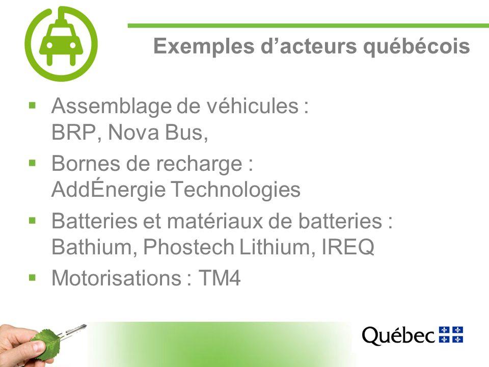 16 Exemples dacteurs québécois Assemblage de véhicules : BRP, Nova Bus, Bornes de recharge : AddÉnergie Technologies Batteries et matériaux de batteries : Bathium, Phostech Lithium, IREQ Motorisations : TM4