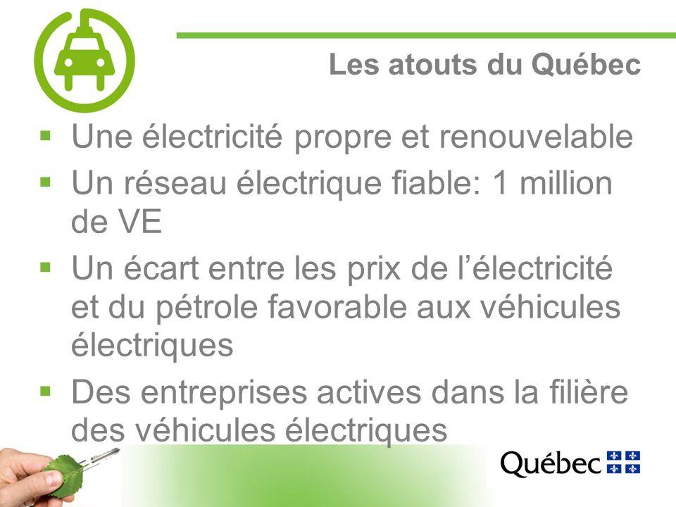 6 Les atouts du Québec Une électricité propre et renouvelable Un réseau électrique fiable: 1 million de VE Un écart entre les prix de lélectricité et du pétrole favorable aux véhicules électriques Des entreprises actives dans la filière des véhicules électriques