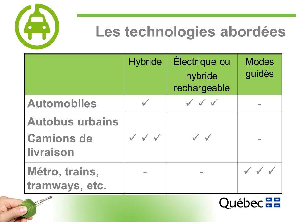 8 Les technologies abordées HybrideÉlectrique ou hybride rechargeable Modes guidés Automobiles - Autobus urbains Camions de livraison - Métro, trains, tramways, etc.