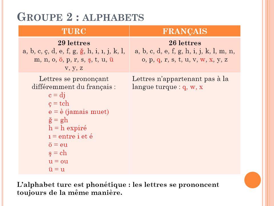 G ROUPE 2 : ALPHABETS TURCFRANÇAIS 29 lettres a, b, c, ç, d, e, f, g, ğ, h, i, ı, j, k, l, m, n, o, ö, p, r, s, ş, t, u, ü v, y, z 26 lettres a, b, c,