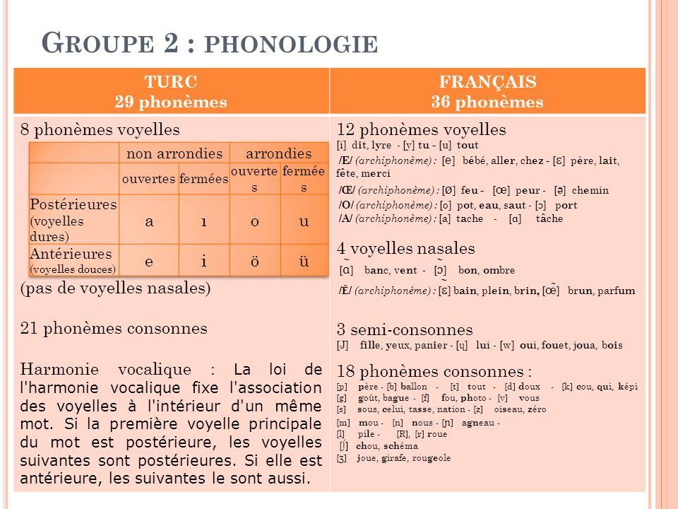 G ROUPE 2 : PHONOLOGIE TURC 29 phonèmes FRANÇAIS 36 phonèmes 8 phonèmes voyelles (pas de voyelles nasales) 21 phonèmes consonnes Harmonie vocalique :