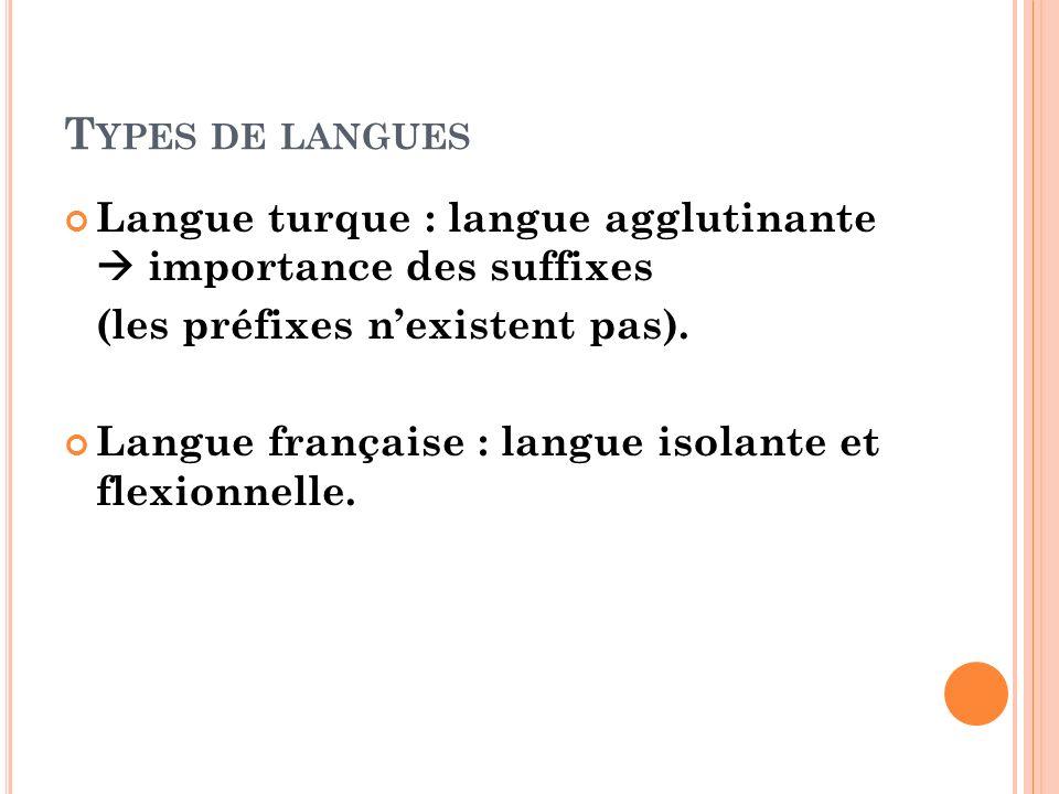 T YPES DE LANGUES Langue turque : langue agglutinante importance des suffixes (les préfixes nexistent pas). Langue française : langue isolante et flex