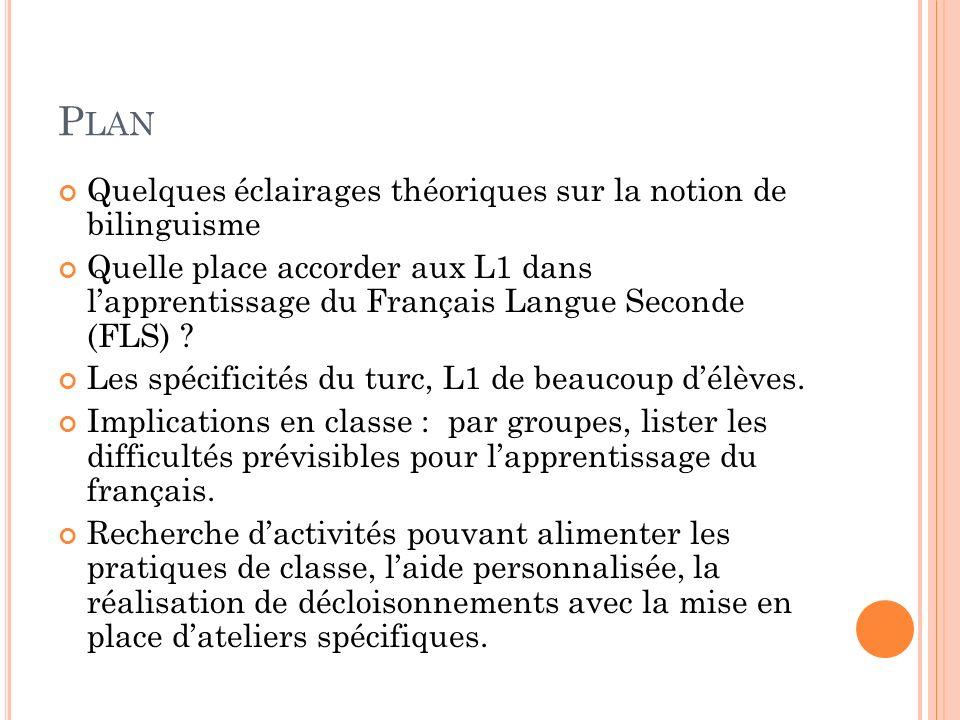 P LAN Quelques éclairages théoriques sur la notion de bilinguisme Quelle place accorder aux L1 dans lapprentissage du Français Langue Seconde (FLS) ?