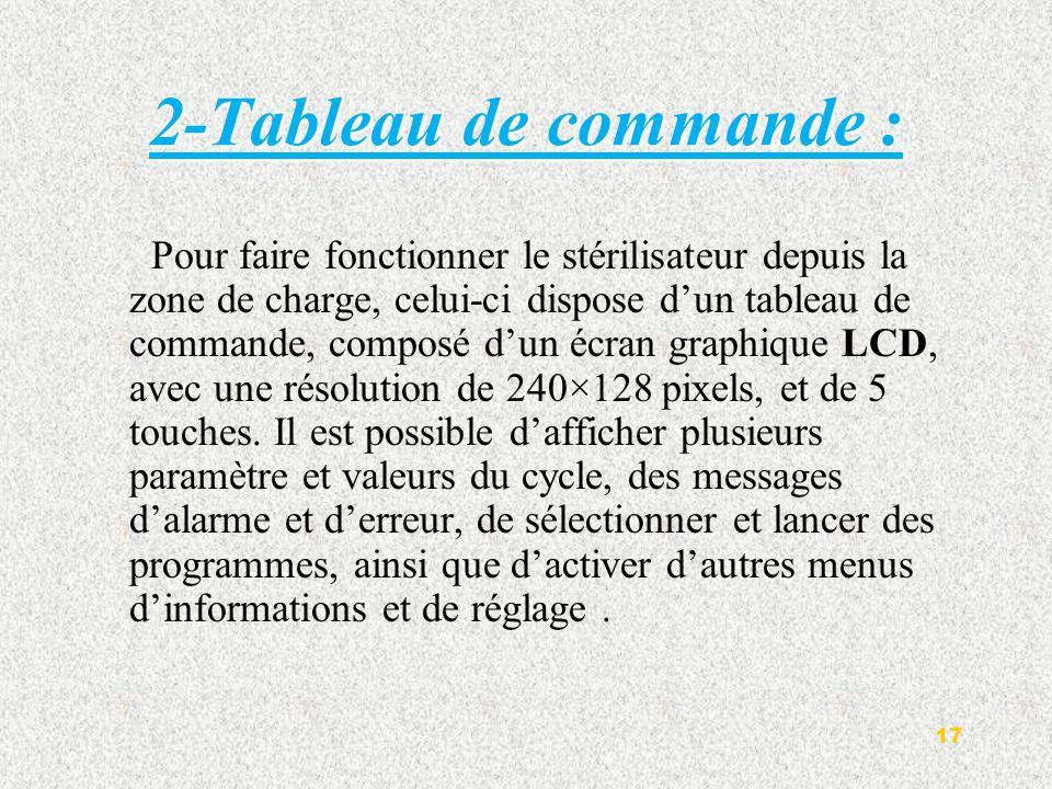 2-Tableau de commande : Pour faire fonctionner le stérilisateur depuis la zone de charge, celui-ci dispose dun tableau de commande, composé dun écran
