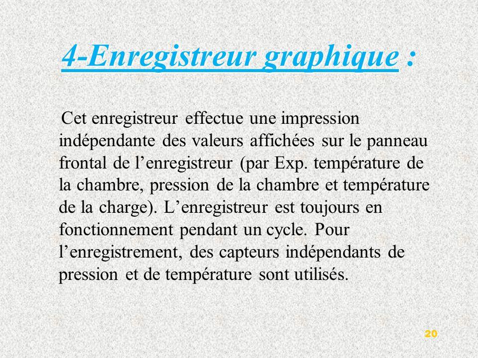 5-Manomètres : Un manomètre indique la pression relative à lintérieur de la chambre. 21
