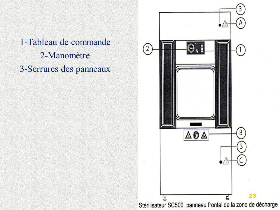 1-Tableau de commande : Dans la zone de décharge des stérilisateurs à 2 portes, il existe un panneau de commande avec 5 indicateurs lumineux (led) qui indique létat du stérilisateur ainsi que 2 touches.