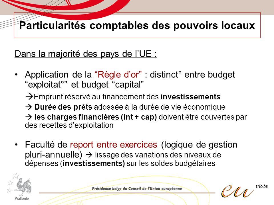 Particularités comptables des pouvoirs locaux Dans la majorité des pays de lUE : Application de la Règle dor : distinct° entre budget exploitat° et bu