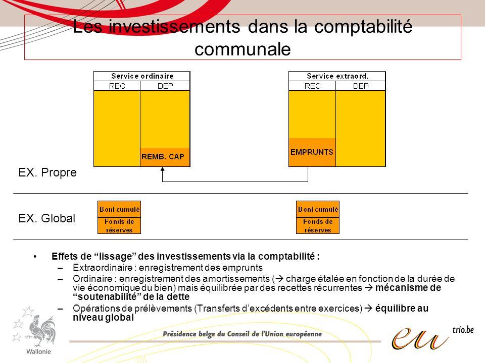 Les investissements dans la comptabilité communale Effets de lissage des investissements via la comptabilité : –Extraordinaire : enregistrement des em