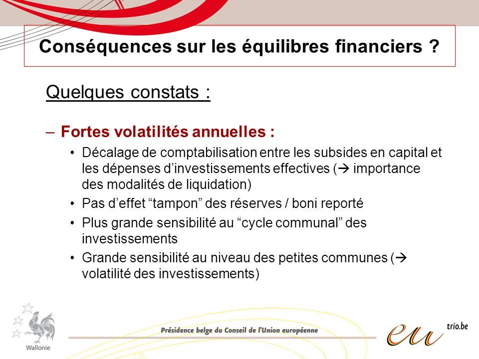 Conséquences sur les équilibres financiers ? Quelques constats : –Fortes volatilités annuelles : Décalage de comptabilisation entre les subsides en ca