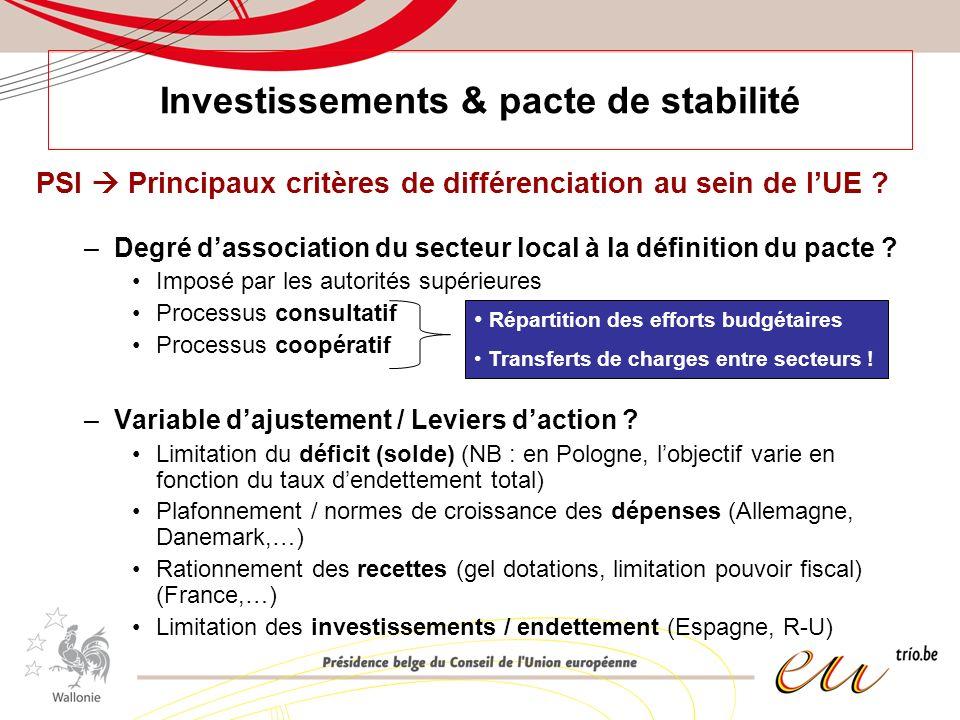 Investissements & pacte de stabilité PSI Principaux critères de différenciation au sein de lUE ? –Degré dassociation du secteur local à la définition