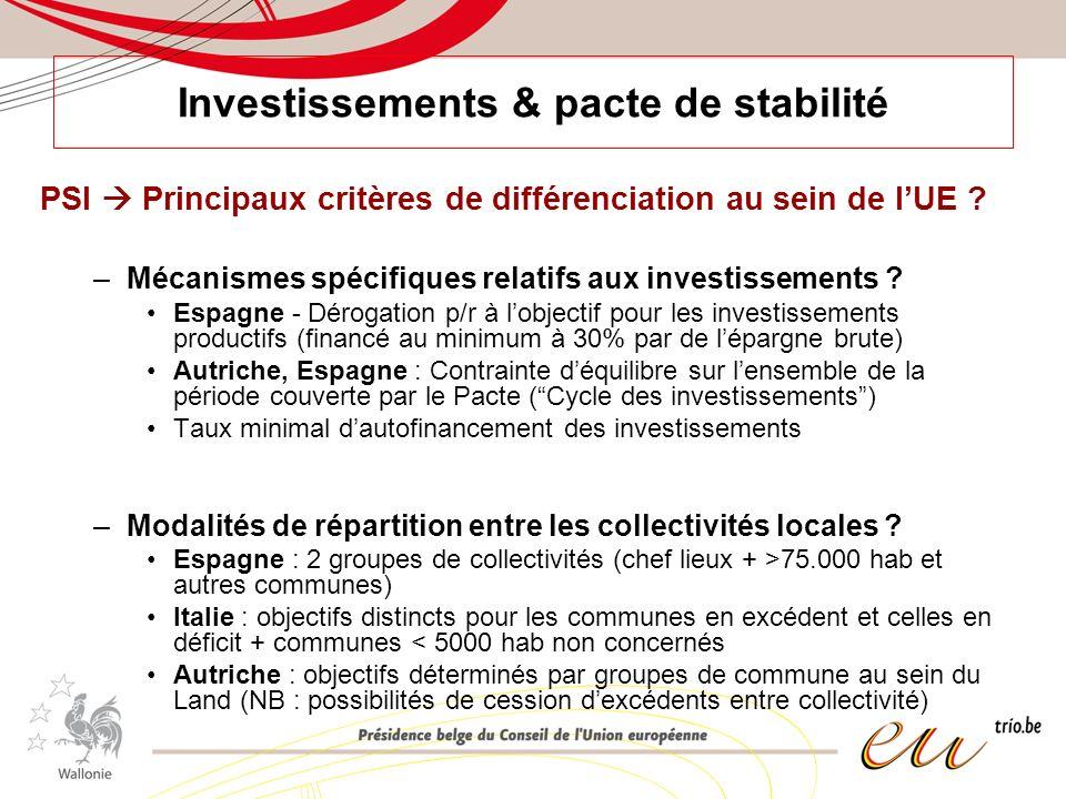 Investissements & pacte de stabilité PSI Principaux critères de différenciation au sein de lUE ? –Mécanismes spécifiques relatifs aux investissements