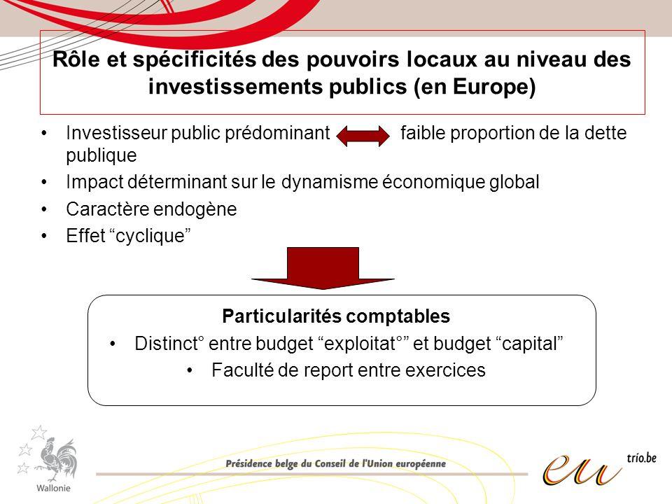 Rôle et spécificités des pouvoirs locaux au niveau des investissements publics (en Europe) Investisseur public prédominant faible proportion de la det