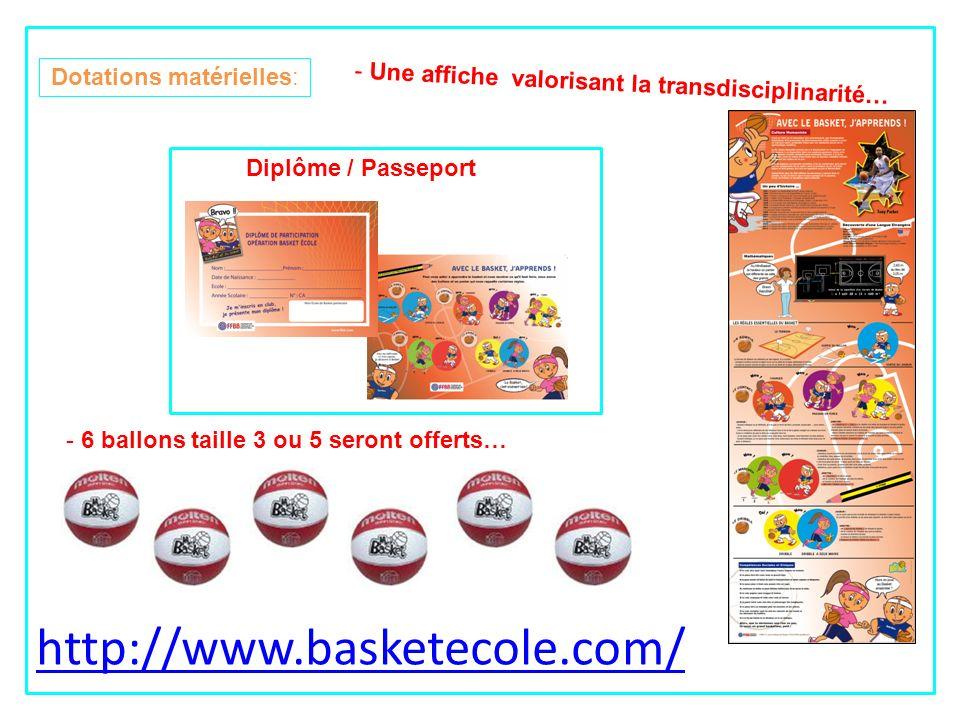 Diplôme / Passeport - 6 ballons taille 3 ou 5 seront offerts… - Une affiche valorisant la transdisciplinarité… Dotations matérielles: