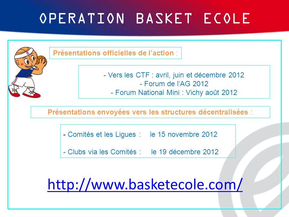 - Comités et les Ligues :le 15 novembre 2012 - Clubs via les Comités : le 19 décembre 2012 - Vers les CTF : avril, juin et décembre 2012 - Forum de lA