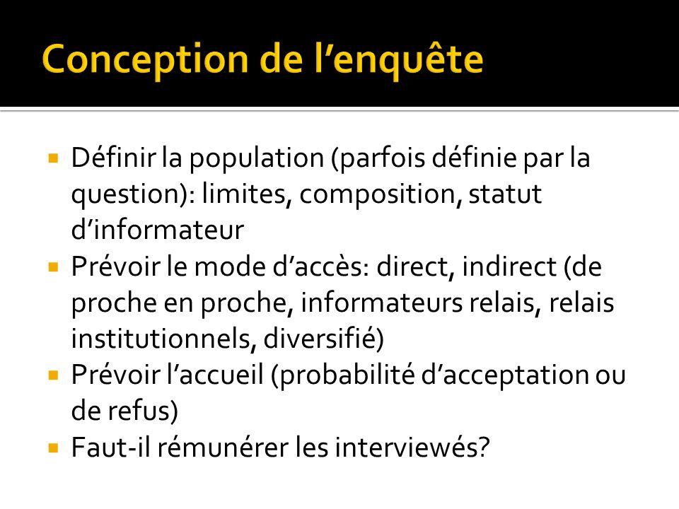 Définir la population (parfois définie par la question): limites, composition, statut dinformateur Prévoir le mode daccès: direct, indirect (de proche