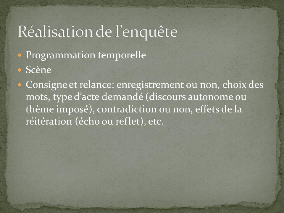 Programmation temporelle Scène Consigne et relance: enregistrement ou non, choix des mots, type dacte demandé (discours autonome ou thème imposé), con