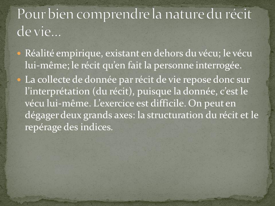 Réalité empirique, existant en dehors du vécu; le vécu lui-même; le récit quen fait la personne interrogée. La collecte de donnée par récit de vie rep