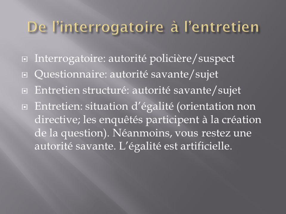 Interrogatoire: autorité policière/suspect Questionnaire: autorité savante/sujet Entretien structuré: autorité savante/sujet Entretien: situation déga