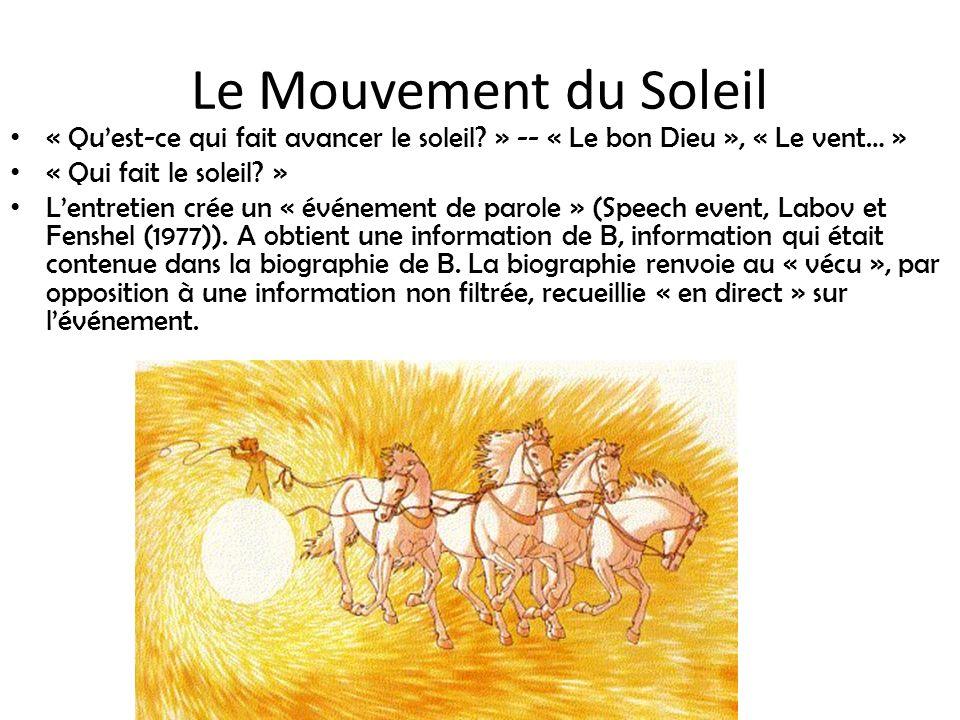 Le Mouvement du Soleil « Quest-ce qui fait avancer le soleil? » -- « Le bon Dieu », « Le vent… » « Qui fait le soleil? » Lentretien crée un « événemen