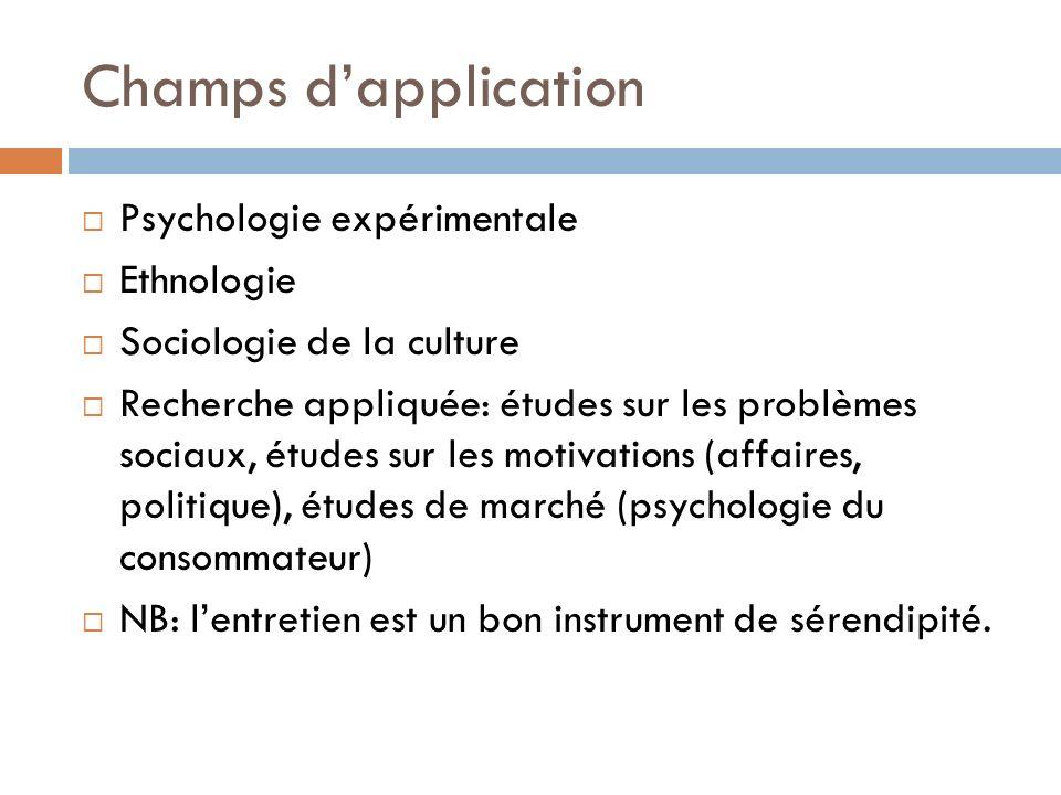Champs dapplication Psychologie expérimentale Ethnologie Sociologie de la culture Recherche appliquée: études sur les problèmes sociaux, études sur le