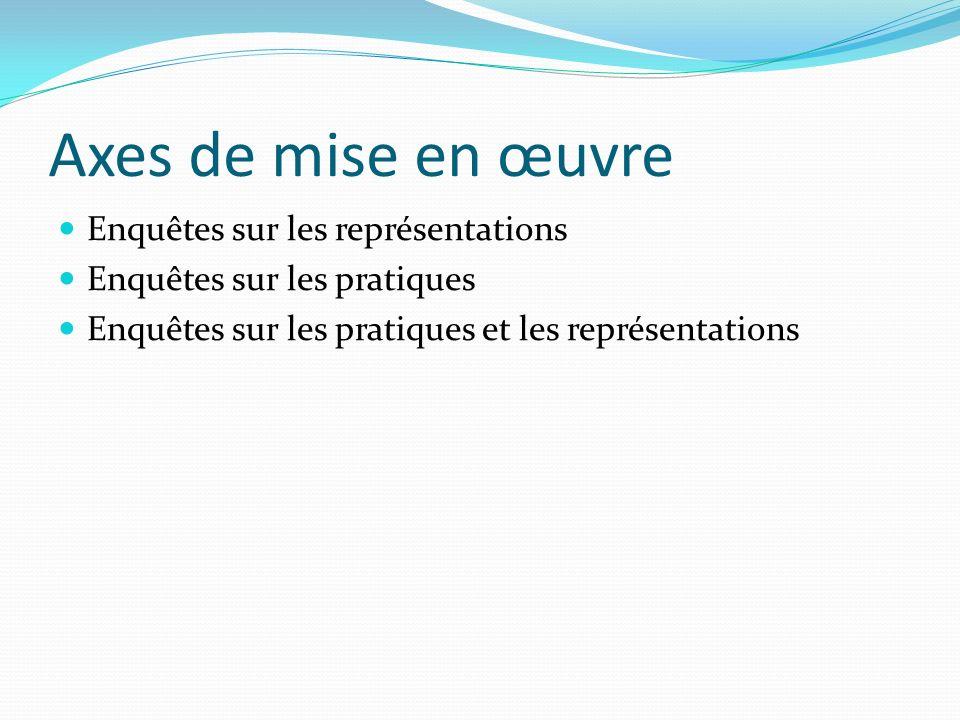 Axes de mise en œuvre Enquêtes sur les représentations Enquêtes sur les pratiques Enquêtes sur les pratiques et les représentations