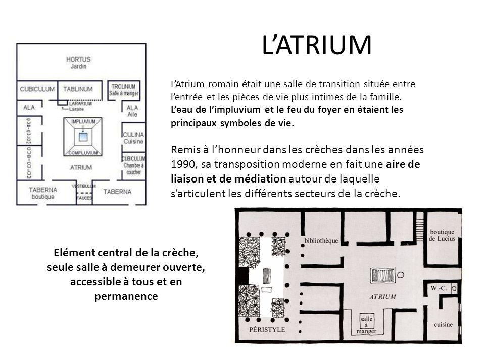 LATRIUM Remis à lhonneur dans les crèches dans les années 1990, sa transposition moderne en fait une aire de liaison et de médiation autour de laquelle sarticulent les différents secteurs de la crèche.