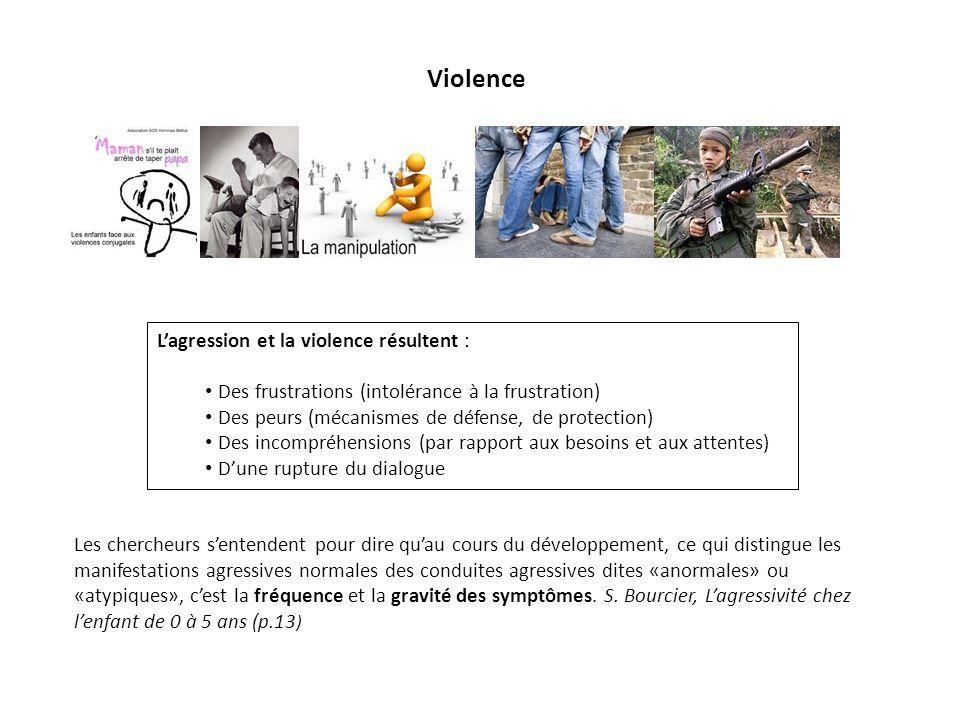 Violence Les chercheurs sentendent pour dire quau cours du développement, ce qui distingue les manifestations agressives normales des conduites agressives dites «anormales» ou «atypiques», cest la fréquence et la gravité des symptômes.