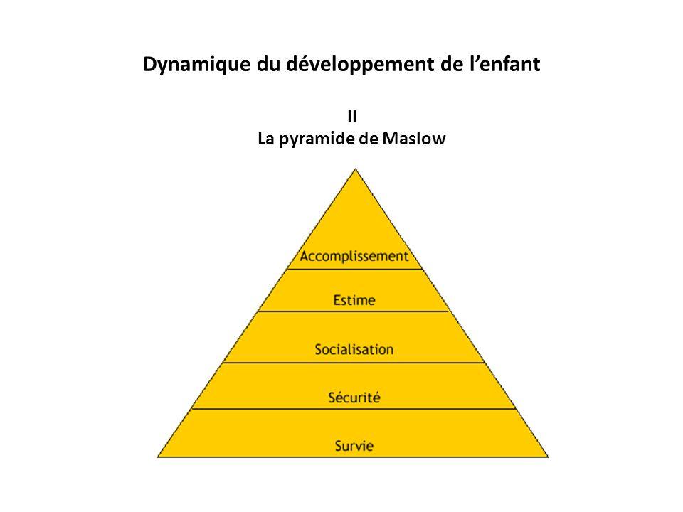Dynamique du développement de lenfant II La pyramide de Maslow