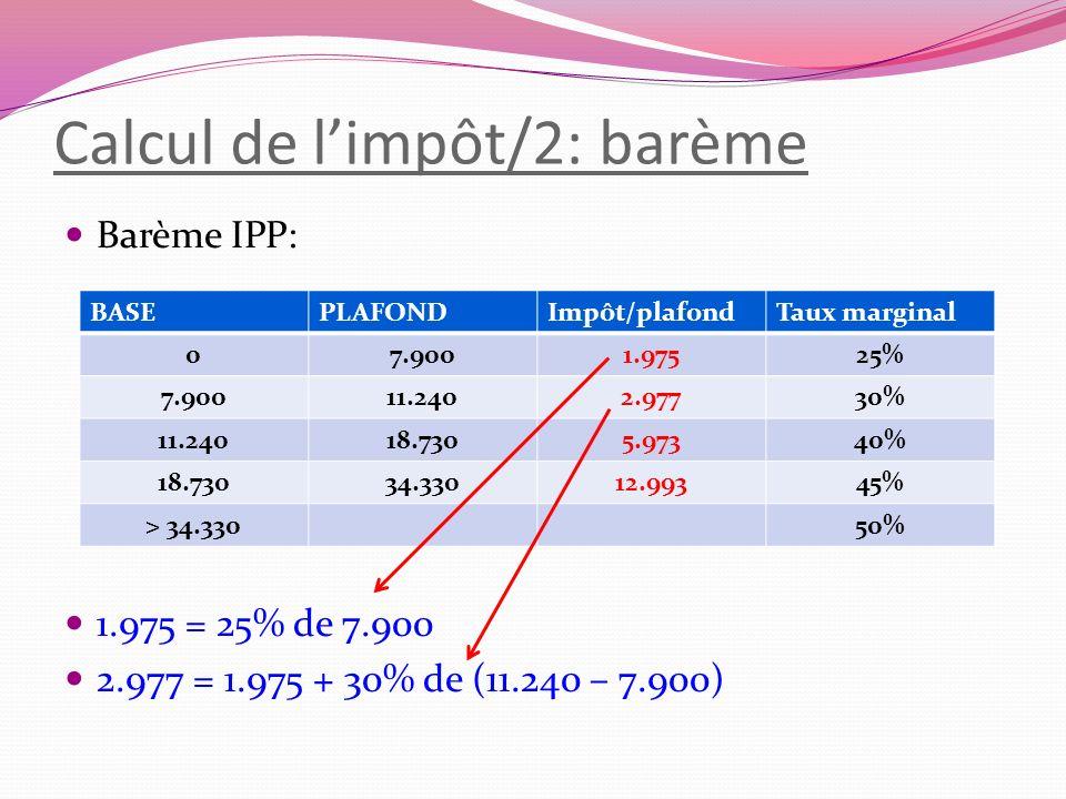 Calcul de limpôt/2: barème Barème IPP: 1.975 = 25% de 7.900 2.977 = 1.975 + 30% de (11.240 – 7.900) BASEPLAFONDImpôt/plafondTaux marginal 07.9001.9752