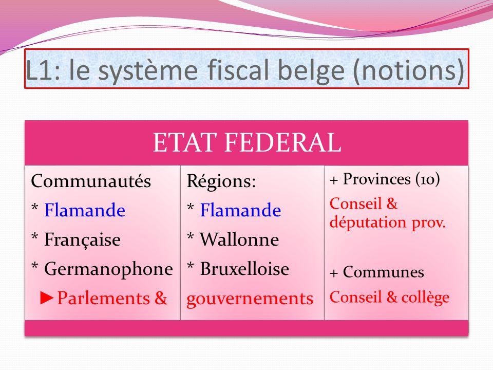 L1: le système fiscal belge (notions) ETAT FEDERAL Communautés * Flamande * Française * Germanophone Parlements & Régions: * Flamande * Wallonne * Bru