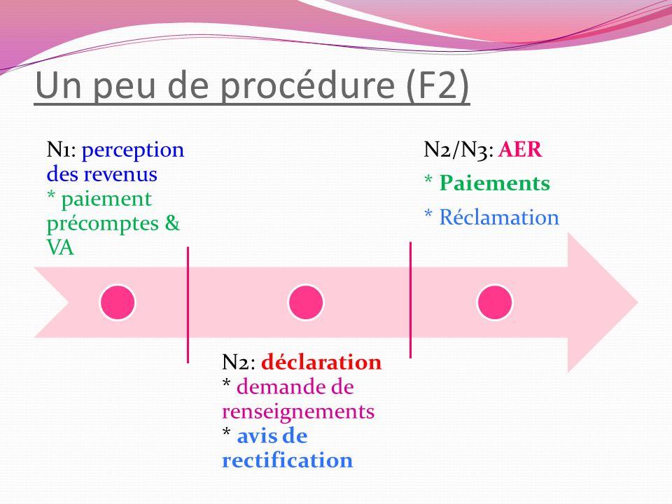 Un peu de procédure (F2) N1: perception des revenus * paiement précomptes & VA N2: déclaration * demande de renseignements * avis de rectification N2/