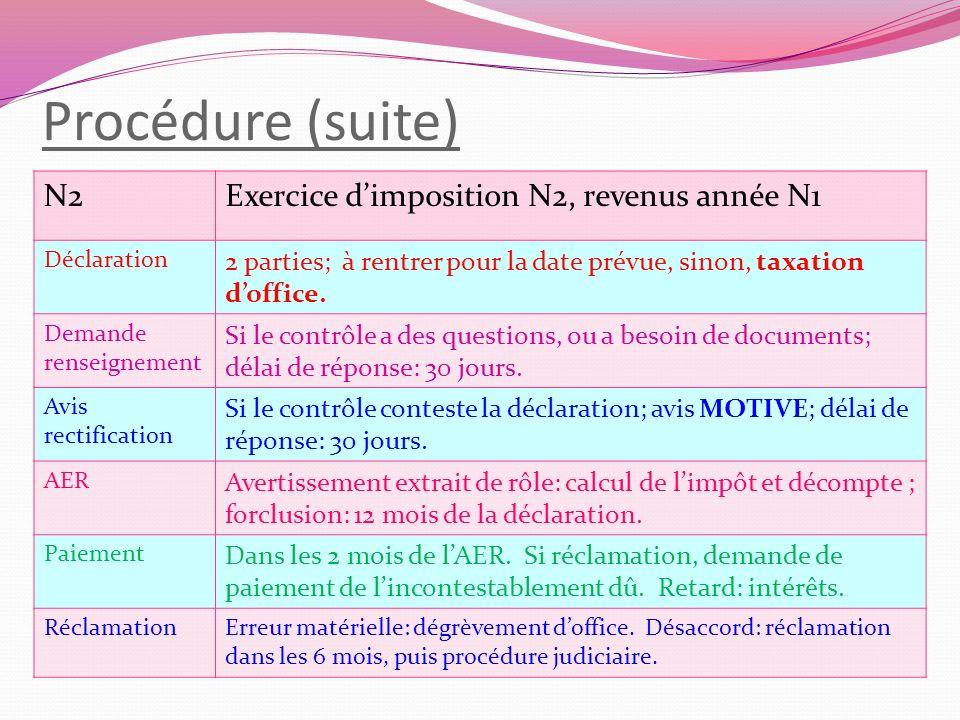 Procédure (suite) N2Exercice dimposition N2, revenus année N1 Déclaration 2 parties; à rentrer pour la date prévue, sinon, taxation doffice. Demande r